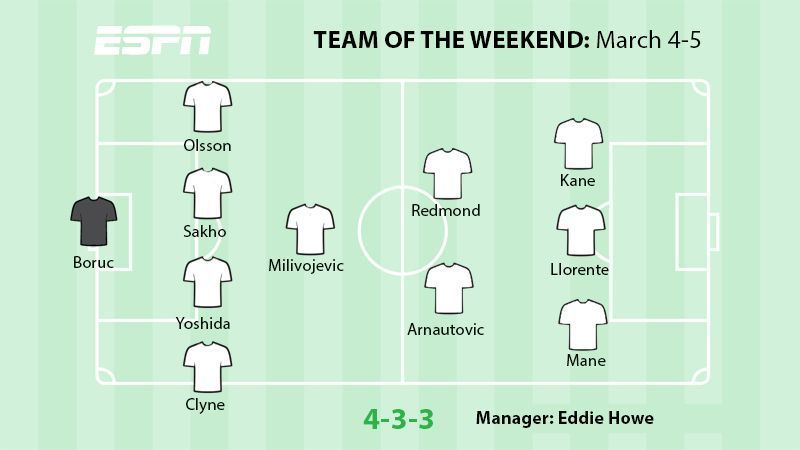 Premier League Team of the Weekend graphic