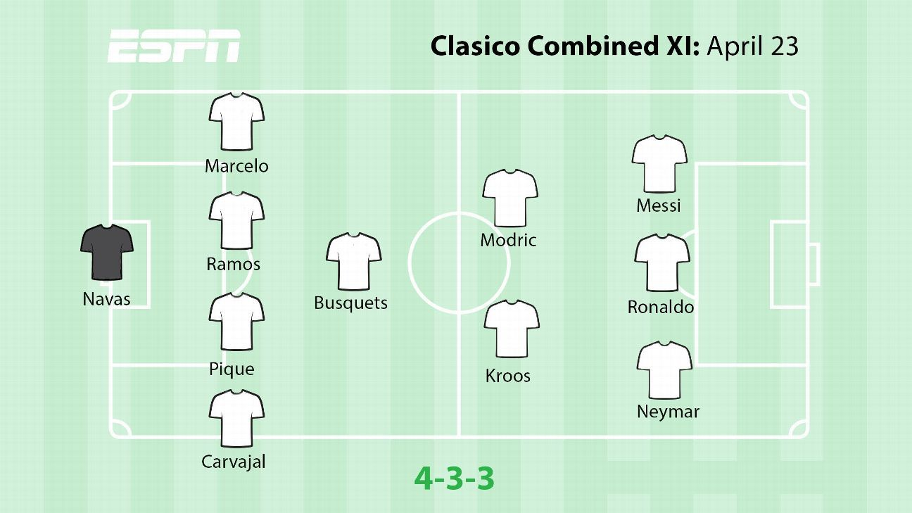 Clasico Combined XI Graphic