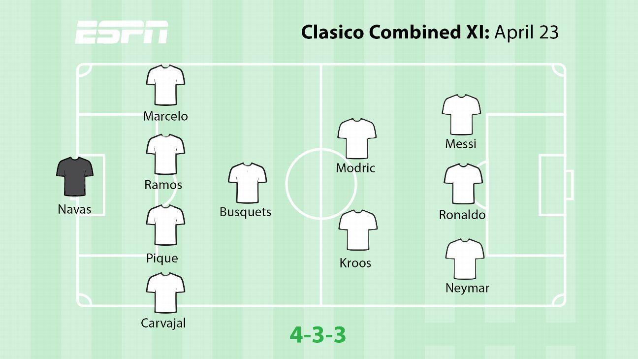 Clasico Combined XI Graphic