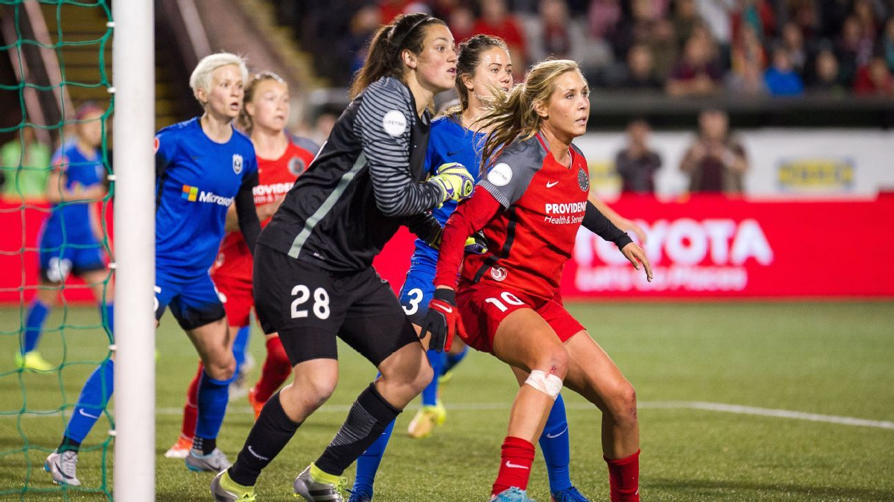 Allie Long Portland Thorns