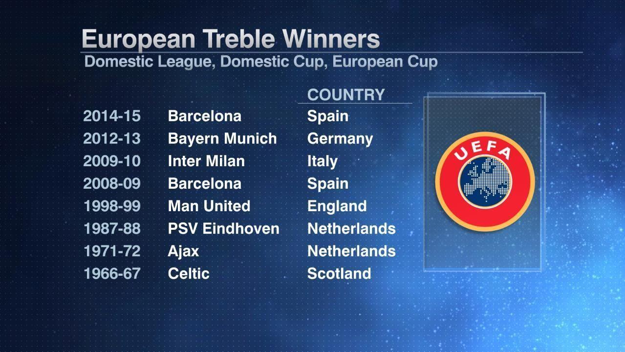 SIG European Treble winners