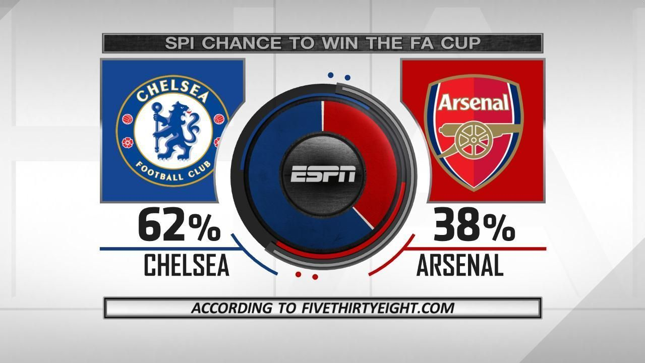 SIG Chelsea Arsenal FA Cup SPI