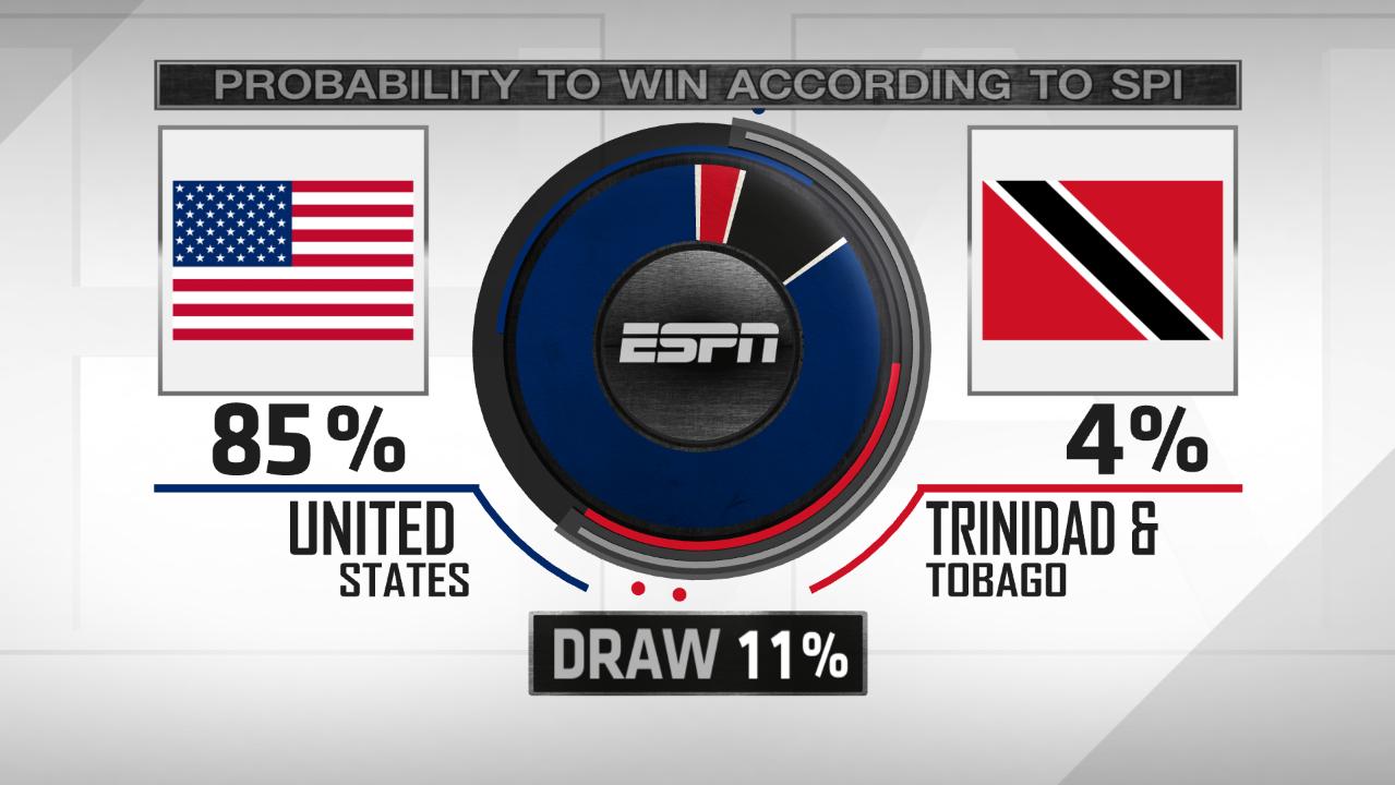 SIG USA Trinidad & Tobago SPI 20170608