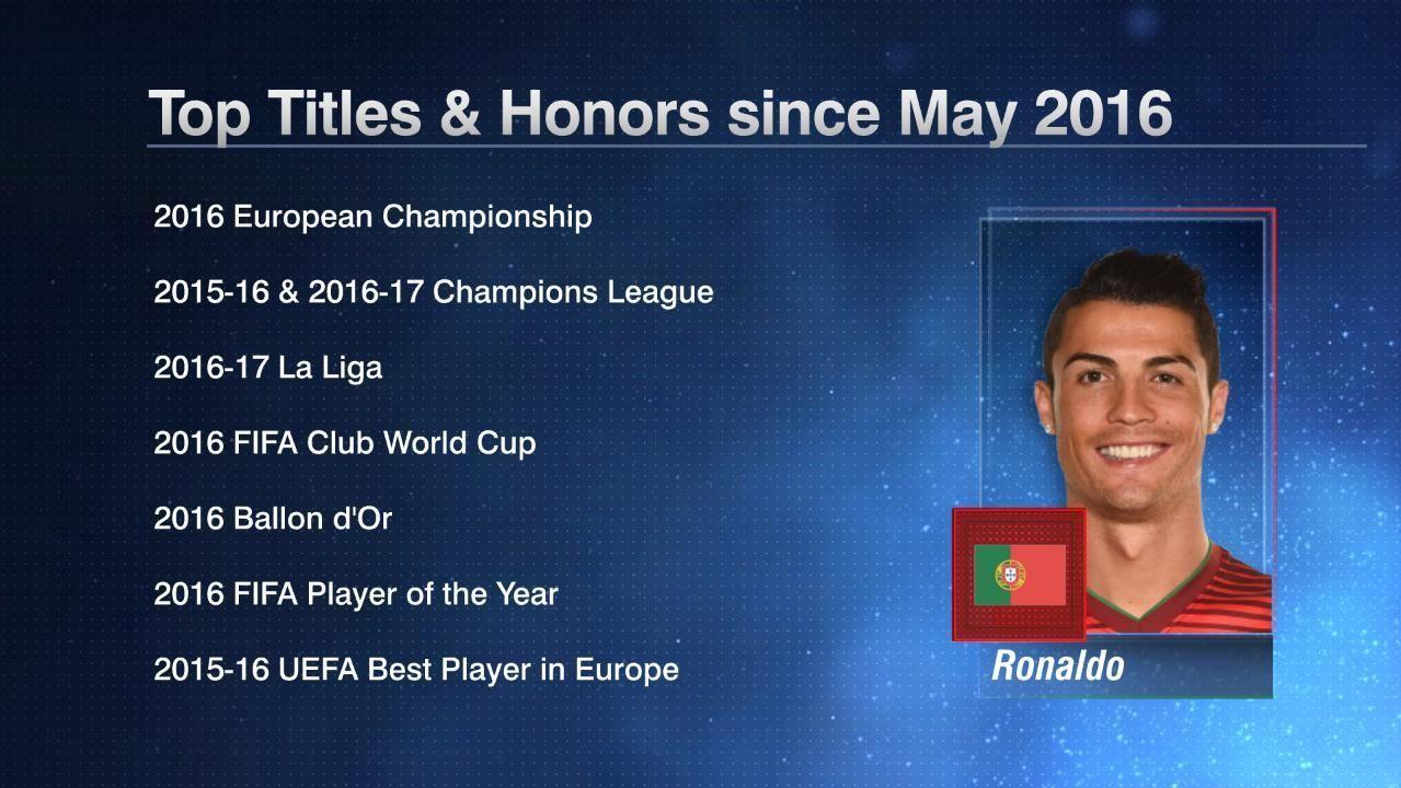 Cristiano Ronaldo's accomplishments since May 2016