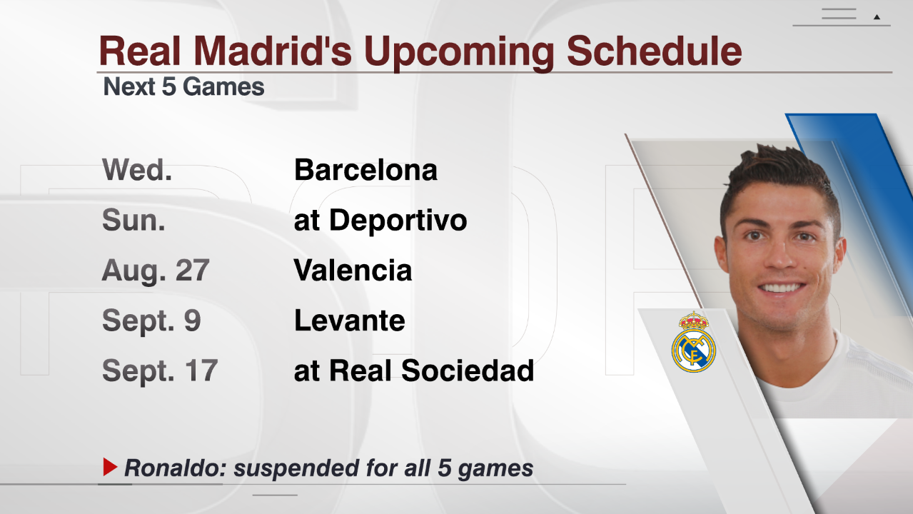 Real Madrid's upcoming schedule