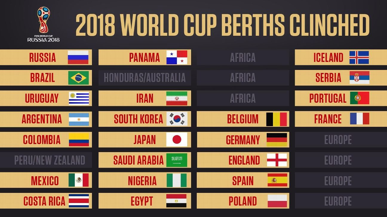 World Cup 2018 Qualifiers Playoffs Draw