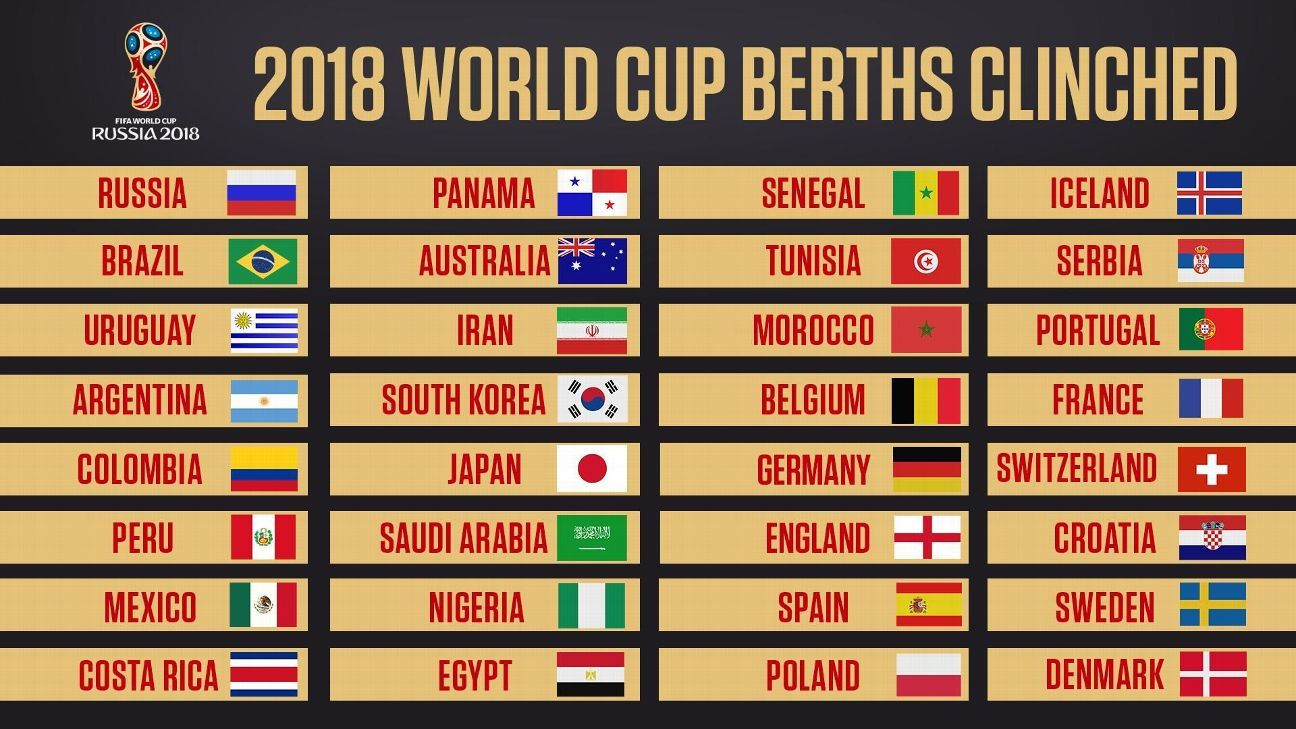 e49d9c90e The 32 Teams Headed to the 2018 World Cup in Russia