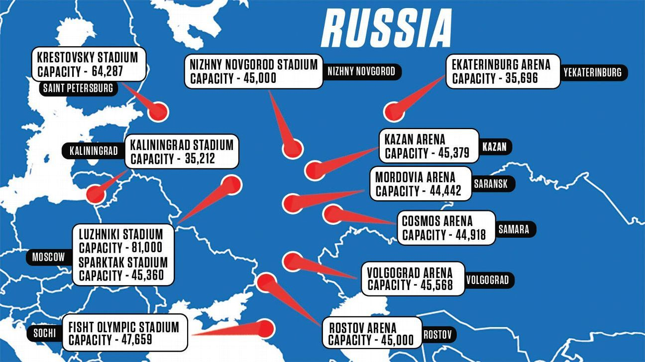 Russia will use 12 stadiums in 11 different cities to host the 2018 World Cup finals