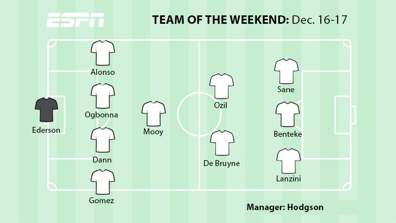 ESPN FC's experts picked their Team of the Weekend. Agree? Disagree?