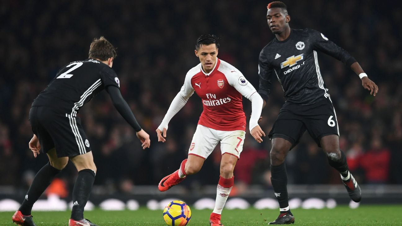 Arsenal's Alexis Sanchez is closed down by Manchester United's Victor Lindelof and Paul Pogba