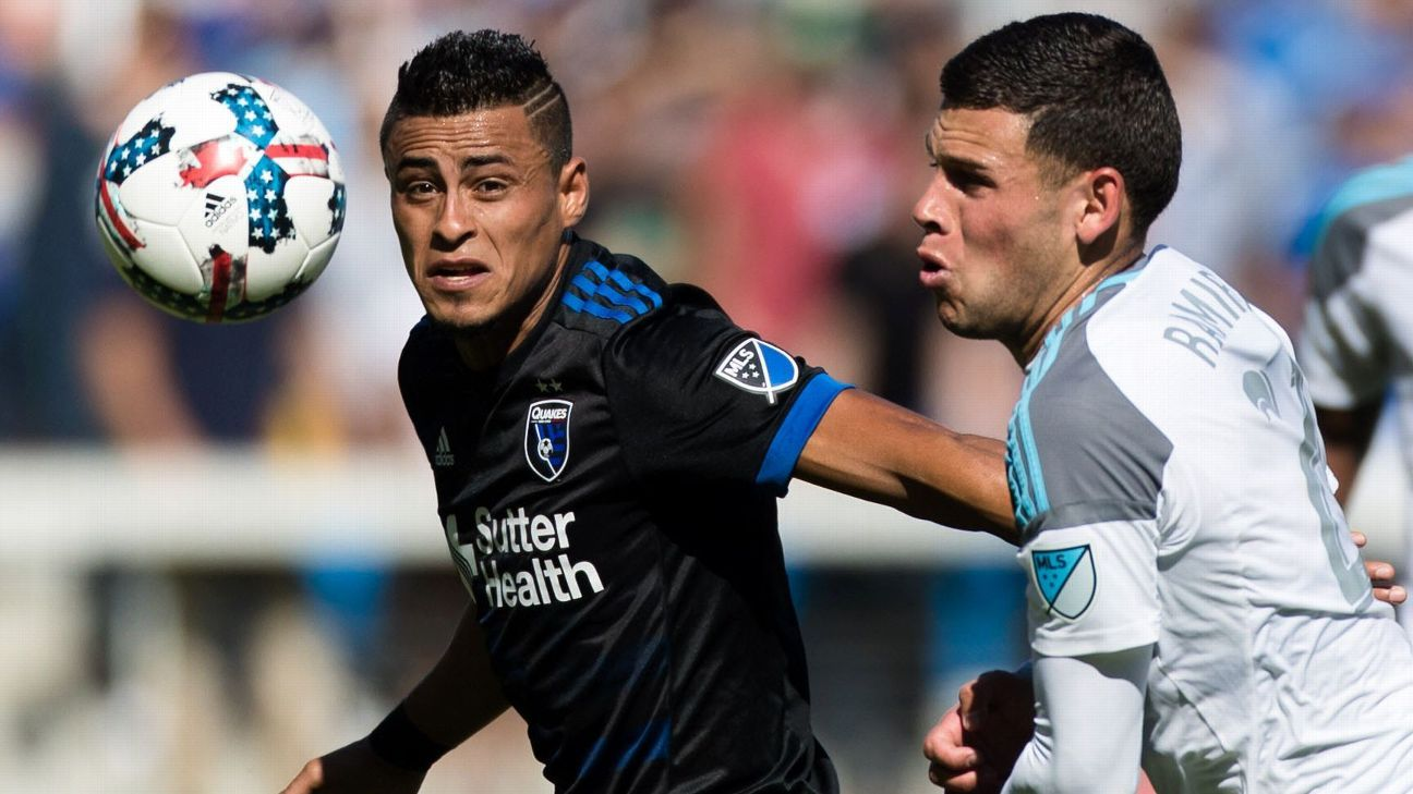 Houston Dynamo add Darwin Ceren in trade with Earthquakes