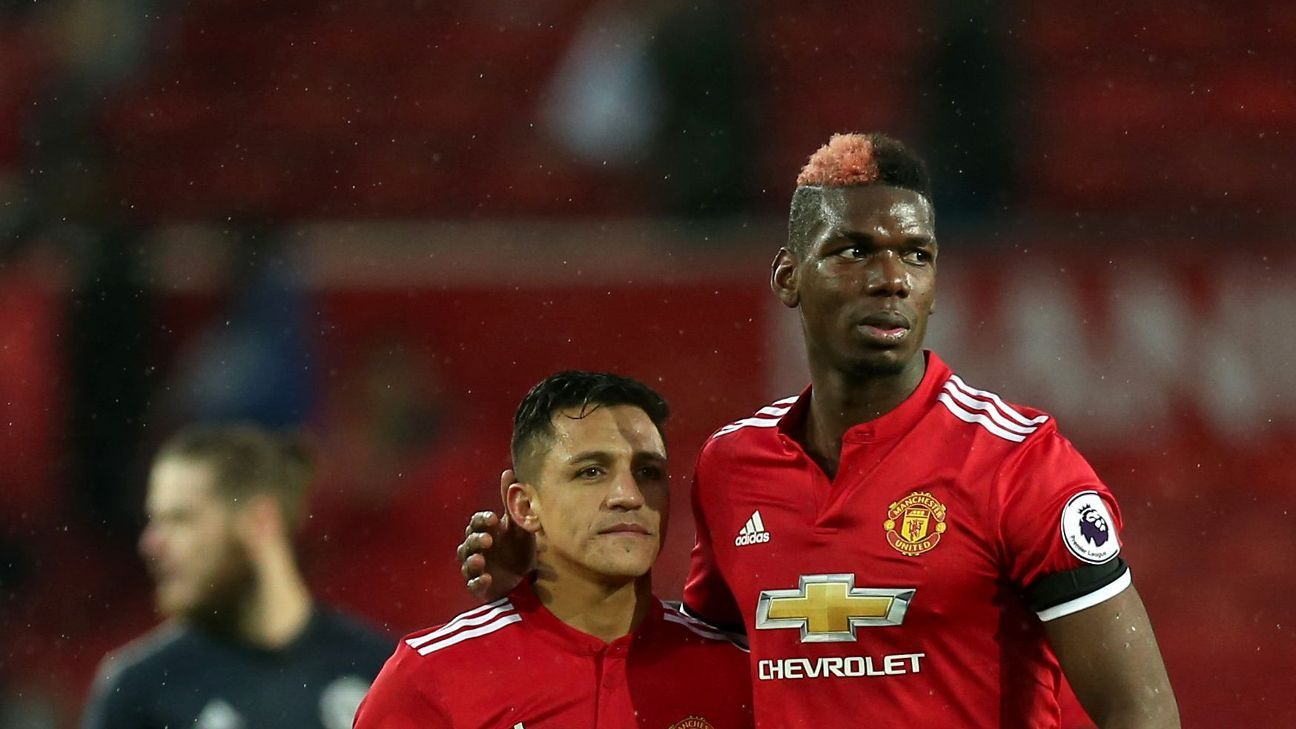 Paul Pogba and Alexis Sanchez celebrate Manchester United's victory.
