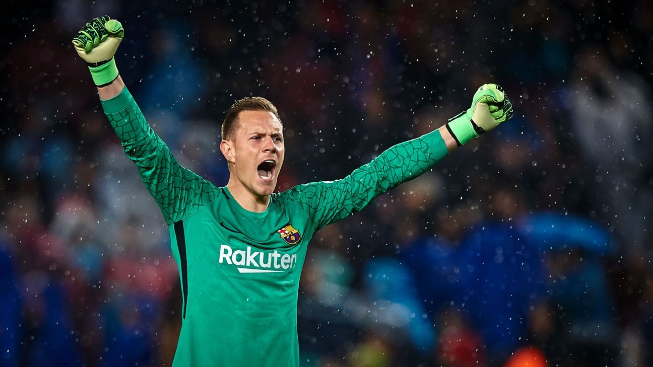 Exclusive interview: How Ter Stegen got to the top of the goalkeeping world