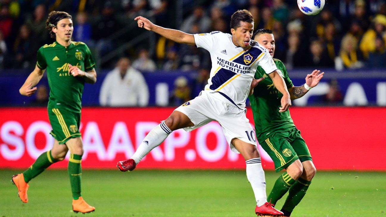 Giovani dos Santos voted most overrated in poll of MLS players