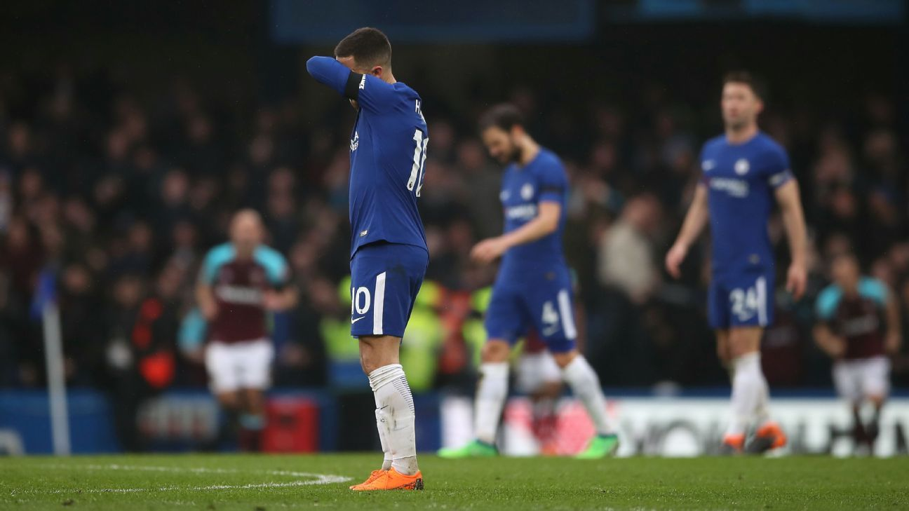 Chelsea were left to rue wayward finishing in their 1-1 draw against West Ham.