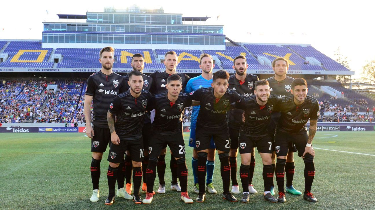 D.C. United holds off Columbus Crew SC in Annapolis