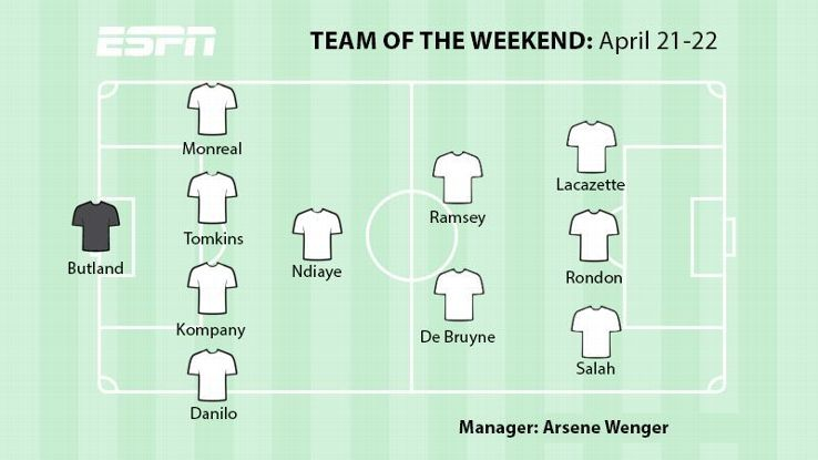 ESPN FC's Team of the Weekend. Do you agree?