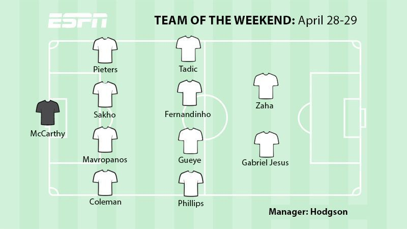 ESPN FC's latest Team of the Weekend. Do you agree or disagree?