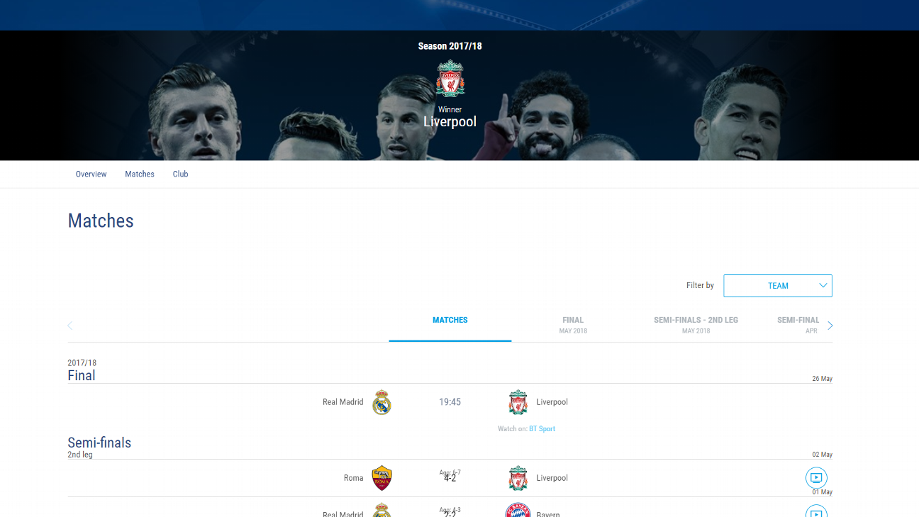 Liverpool were erroneously listed as 2017-18 Champions League winners by UEFA before the final vs Real Madrid