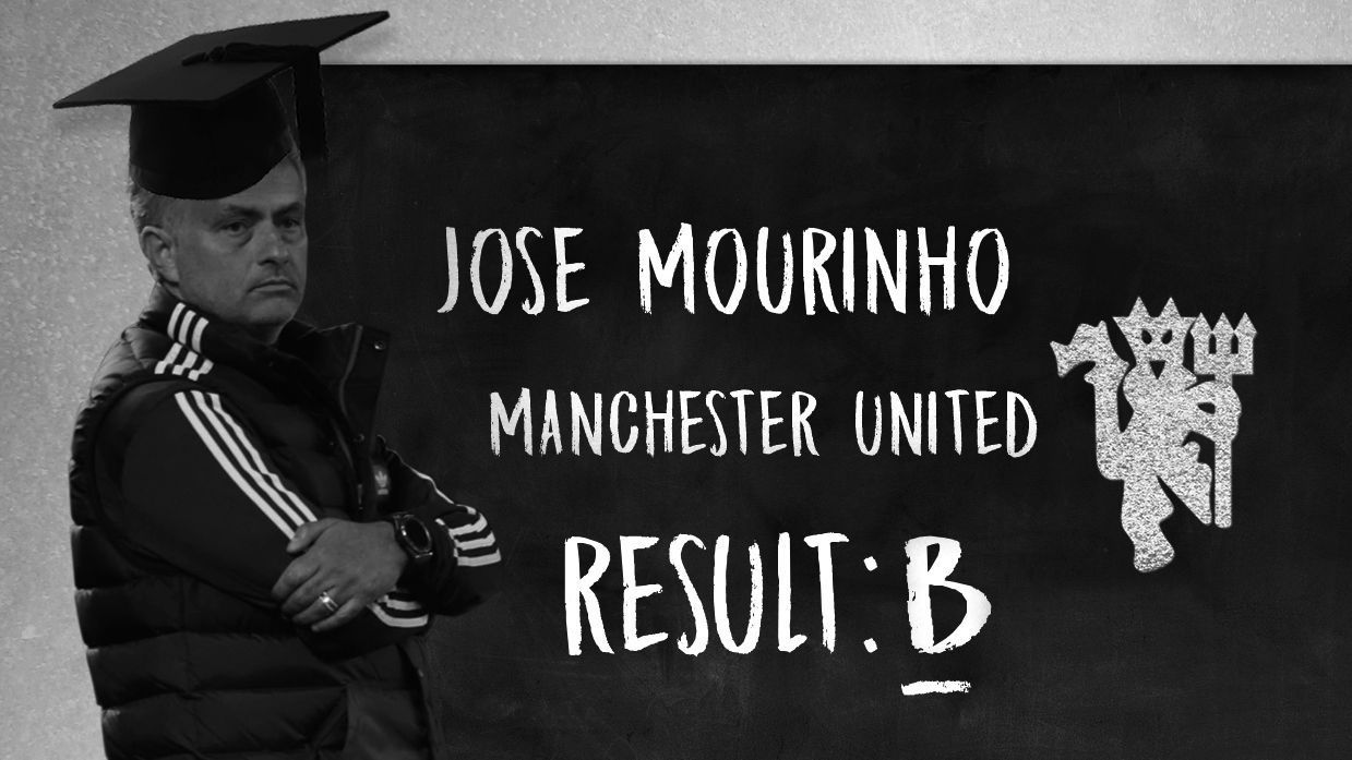 Jose Mourinho and Manchester United have room for improvement.