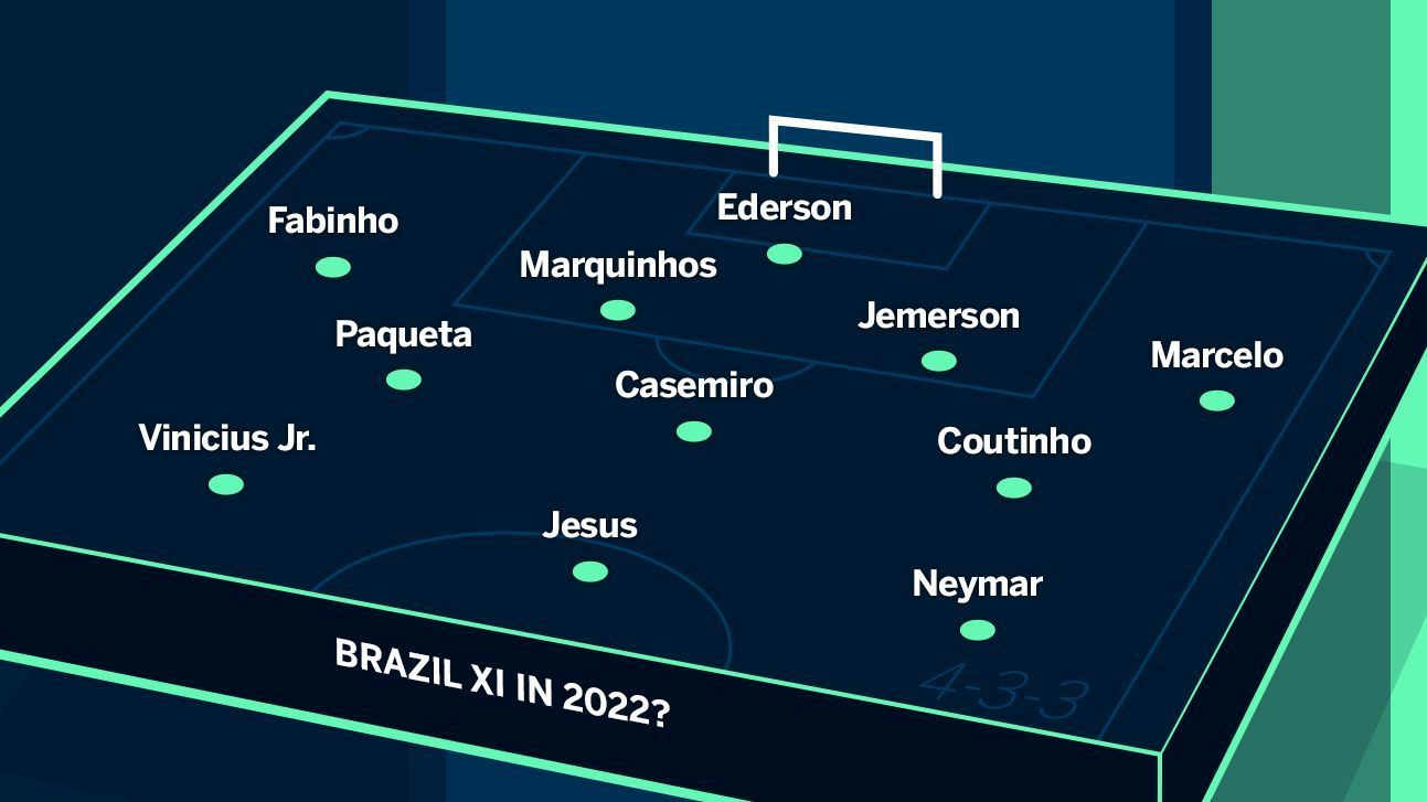 Brazil will look brand-new at the back but can still lean upon the attacking talents of Jesus, Neymar and Coutinho.