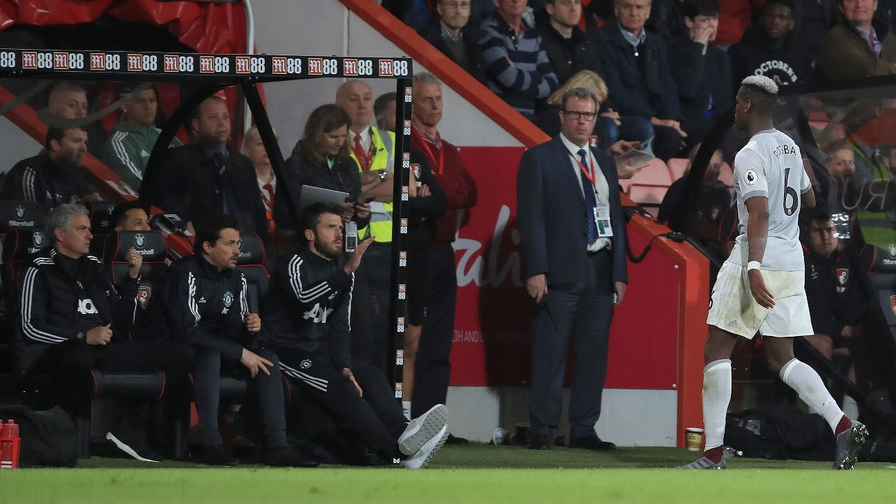 Jose Mourinho & Paul Pogba