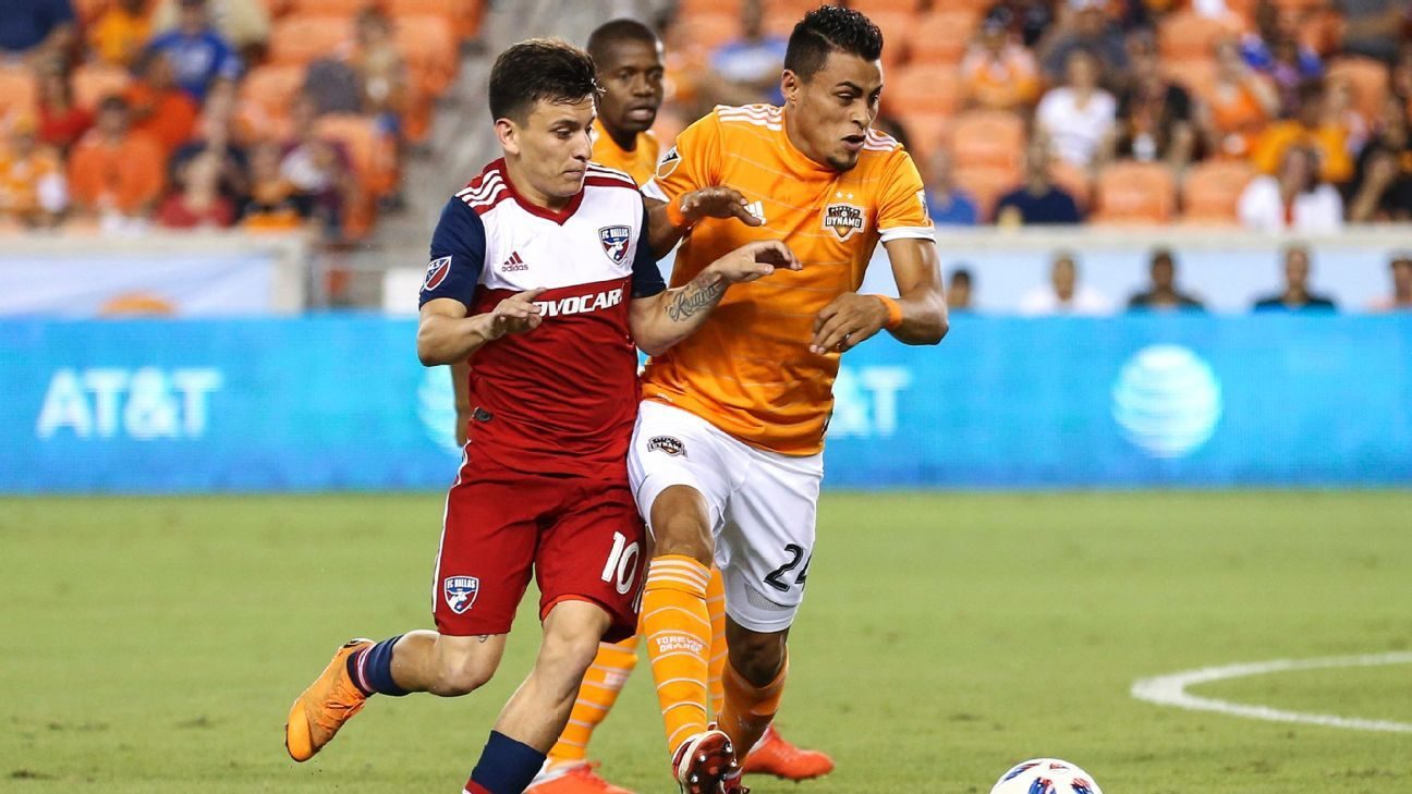 Texas Derby sees Houston Dynamo draw with FC Dallas thanks to late goal