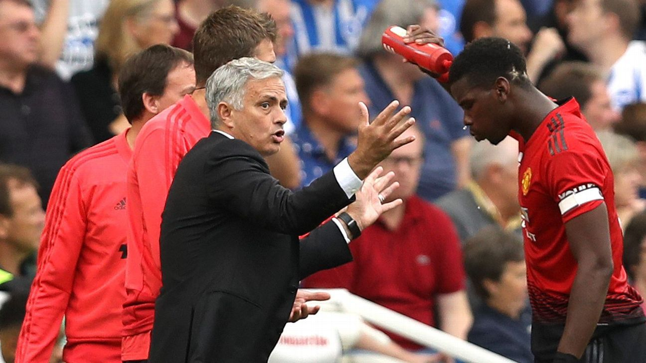 Jose Mourinho has clashed with Paul Pogba and other players this season at Manchester United.