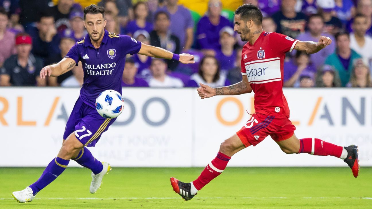 Chicago and Orlando City both have had to face unfavorable bounces of the ball this season.