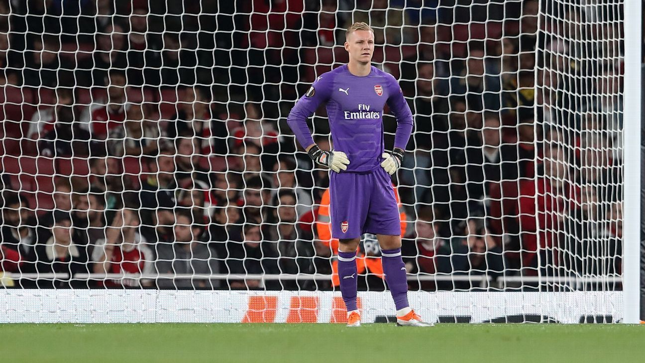 Bernd Leno missed out on a clean sheet in Arsenal's match against Vorskla after some late defensive lapses.