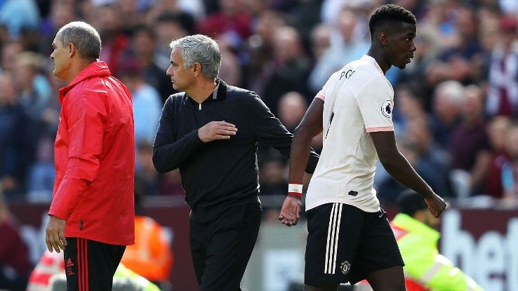 Paul Pogba of Manchester United walks past manager Jose Mourinho after being substituted.
