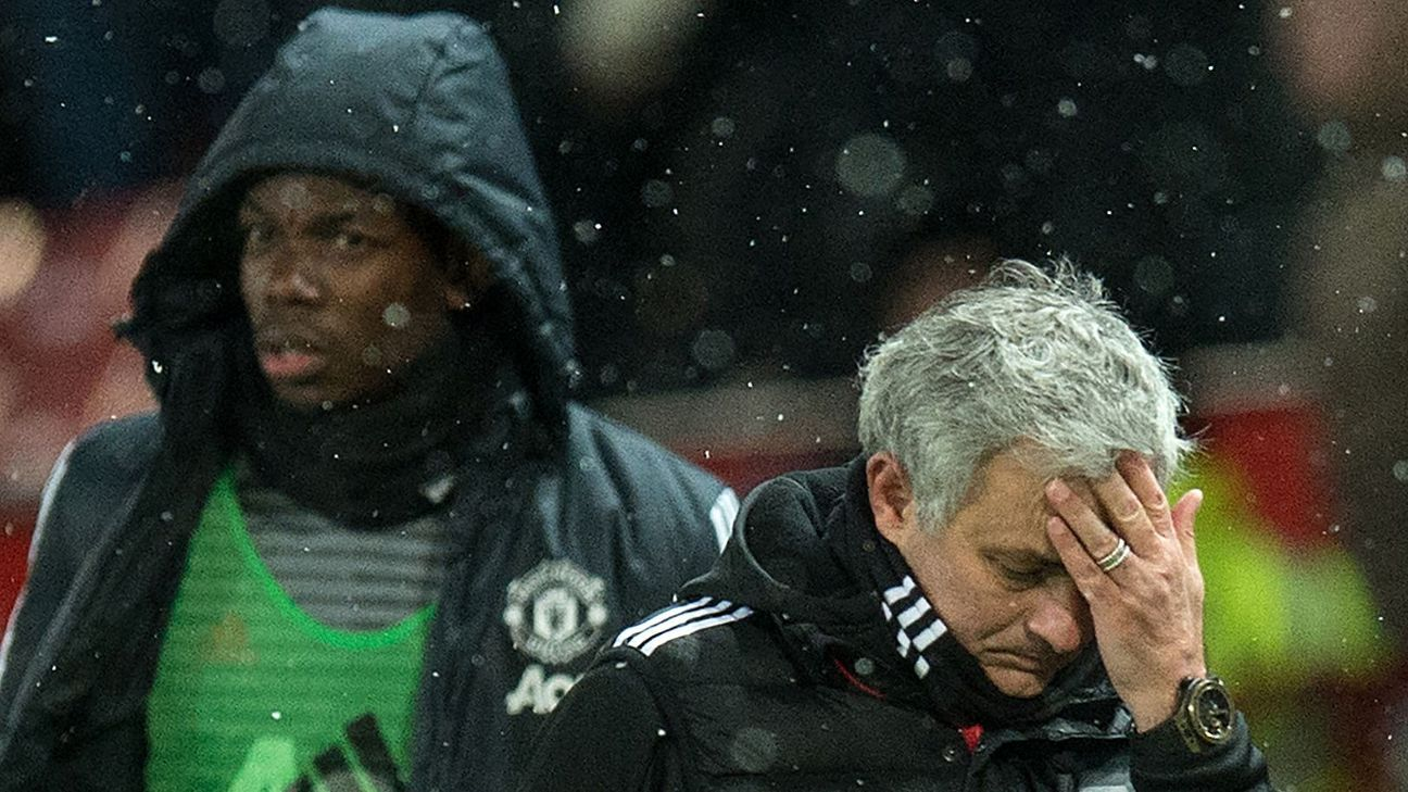 Paul Pogba and Jose Mourinho's apparent rift defines the current malaise around Manchester United.
