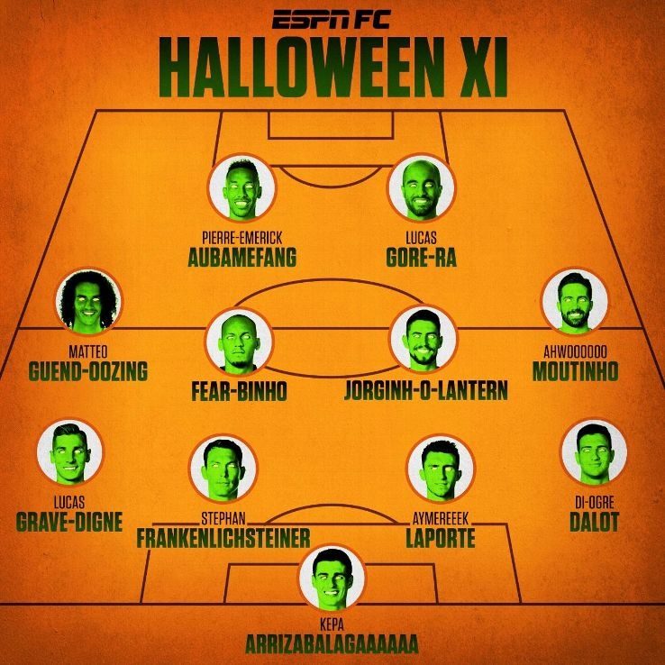 Be warned! ESPN FC's Halloween XI for 2018 will make your skin crawl...