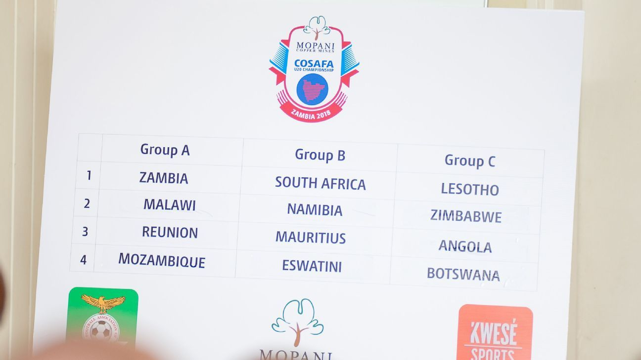2018 COSAFA Under-20 Championships draw