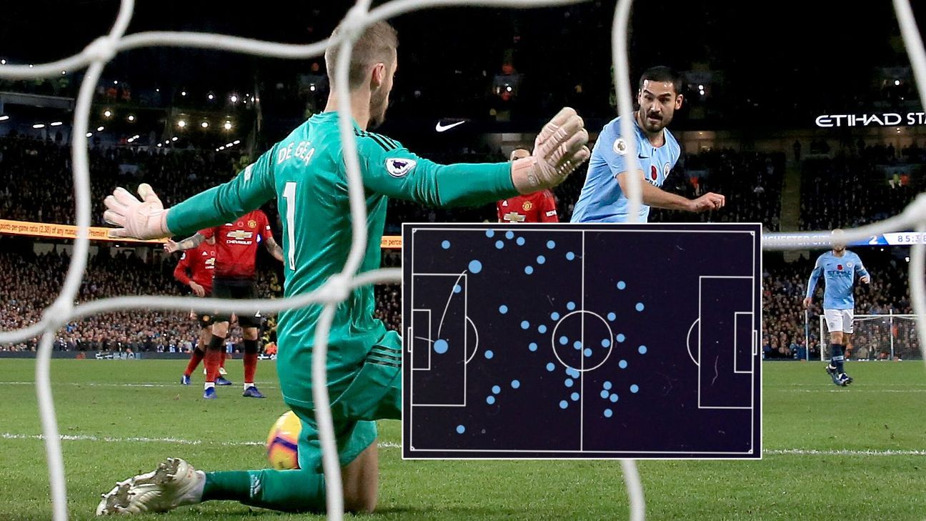 Ilkay Gundogan's goal against Manchester United rounded off a 44-pass move