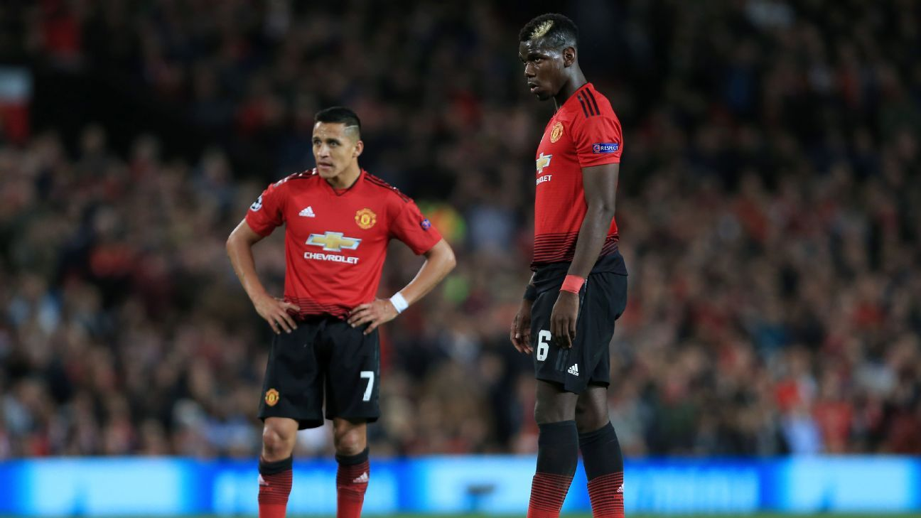 Manchester United players Paul Pogba and Alexis Sanchez