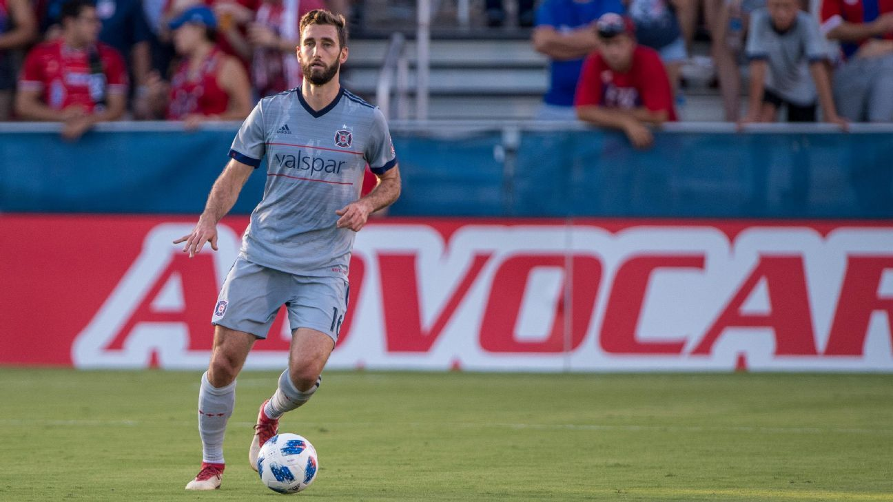 Seattle Sounders acquire defender Jonathan Campbell from the Chicago Fire
