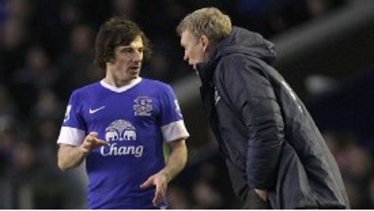 David Moyes took Leighton Baines to Everton in 2007.