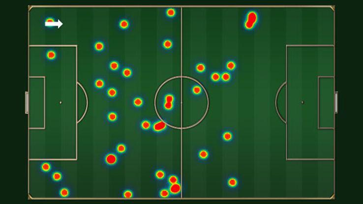 Luiz Gustavo's 40 tackles in 22 Bundesliga matches for Bayern Munich last season.