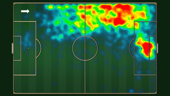 Heat map depicting the distribution of Leighton Baines' passes during the 2012-13 Premier League season -- the left-back created 116 chances.