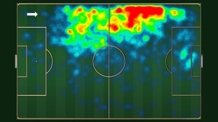 Heat map depicting the distribution of Patrice Evra's passes during the 2012-13 Premier League season -- the left-back created 24 chances.