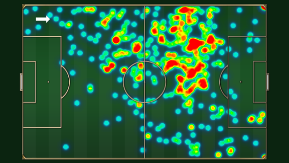 Despite operating predominantly from the left, all but one of Willian's 18 shots in European competition last season were with his right foot.