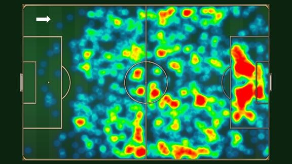 Heat map depicting the distribution of Yohan Cabaye's passes during the 2012-13 Premier League season, showing his direct approach.