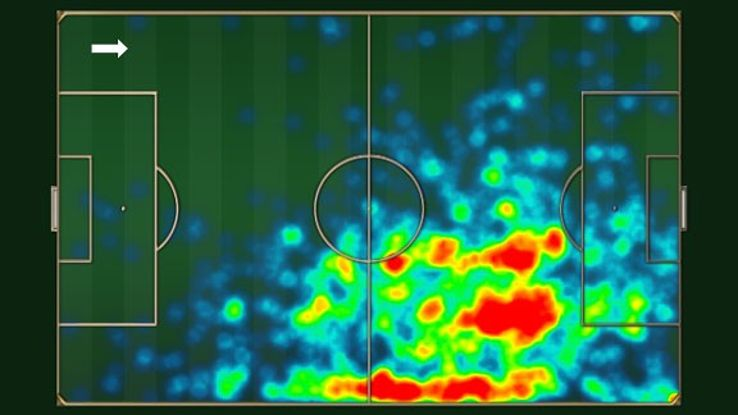 Heat Map demonstrating Erik Lamela's touches for Roma during the 2012-13 Serie A seaon.