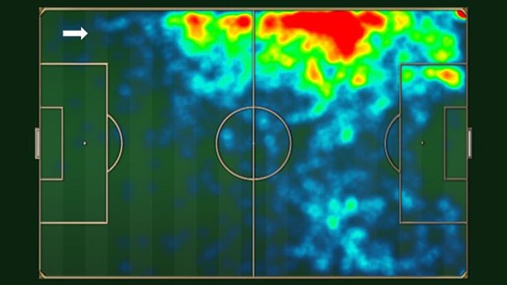 Heat map showing Franck Ribery's touches in the Bundesliga and Champions League last season.