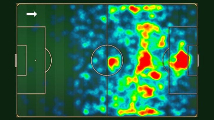 Heat map demonstrating the distribution of Mesut Ozil's passes for Real Madrid in the Liga and Champions League last season.