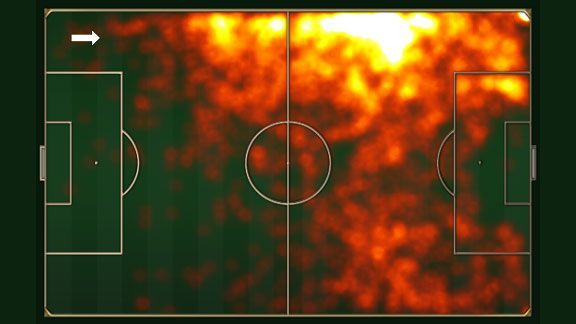 Heat Map showing Franck Ribery's touches for Bayern Munich during the Bundesliga and Champions League in the 2012-13 season.