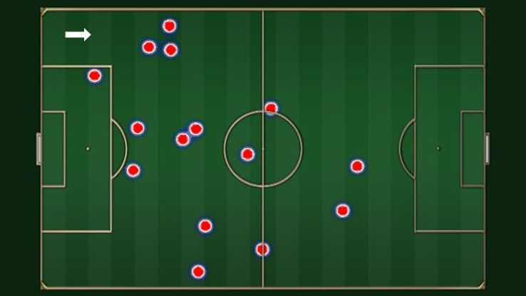 Heat Map showing the 15 interceptions made by Mathieu Flamini for Arsenal in all competitions during the 2013-14 season.