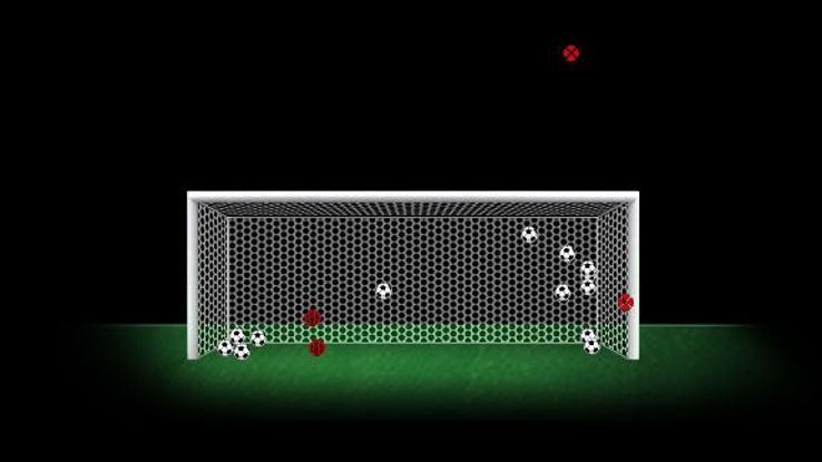 Robin van Persie's penalty record since 2010 reads: Scored 13, Missed 4