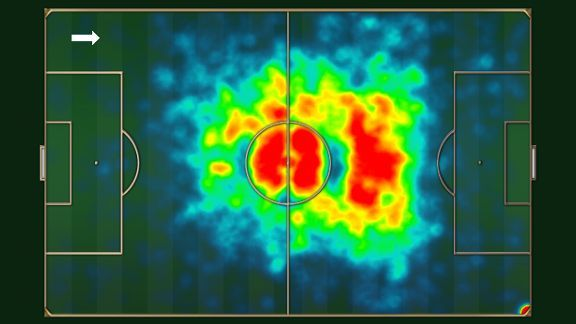 This heat map shows that Jack Wilshere's touches for Arsenal have come across two main midfield positions.